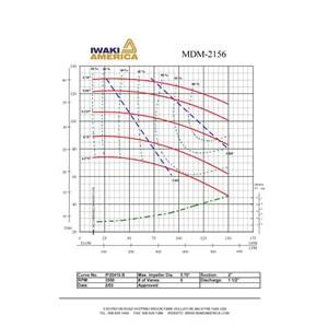 Iwaki ANSI Mag Drive Run Dry Pump MDM-2156ECF-5HP